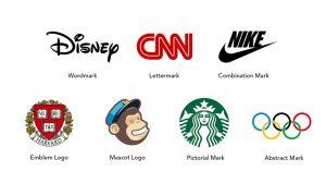 6 Karakteristik yang Harus Ada pada Sebuah Logo